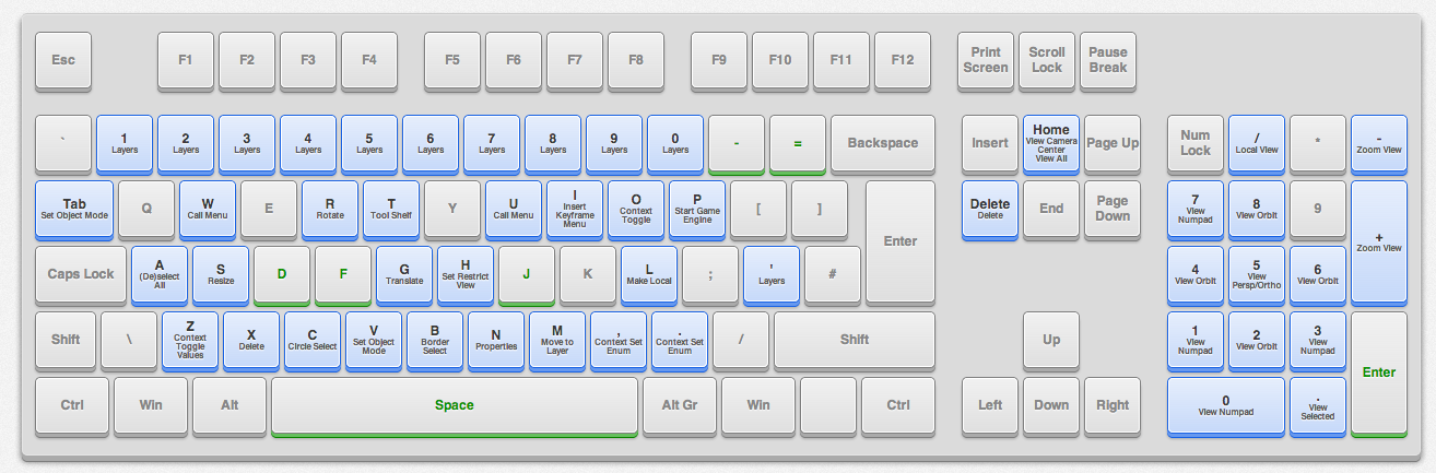Blender 2.66a Keyboard Shortcuts - BlenderNation