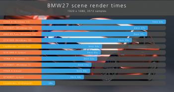 BMW-All