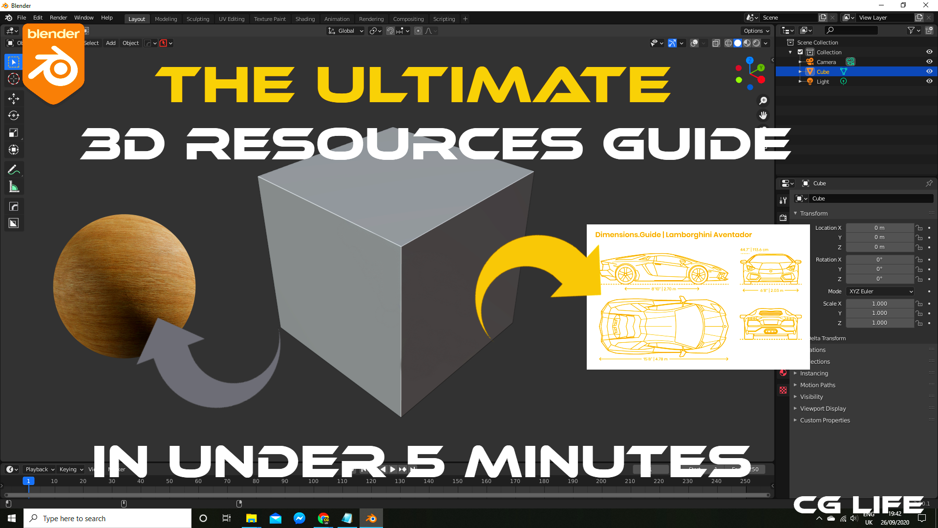 Ultimate 3d Resources Guide in under 5 minutes
